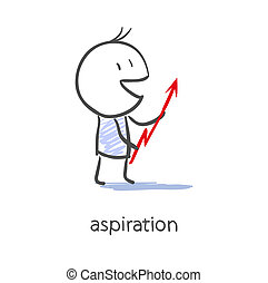 aspiraciones