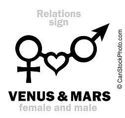 Astrología: VENUS MARS