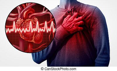 Ataque cardíaco humano