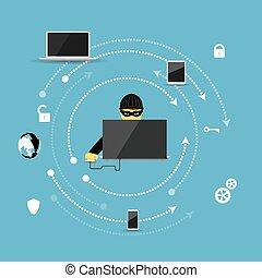 ataques, contra, protección del virus, seguridad de internet