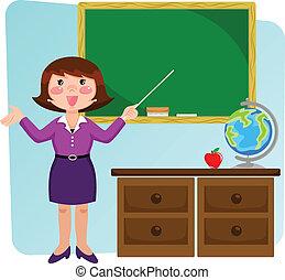 aula, profesor