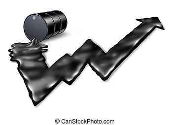 Aumentando el precio del petróleo