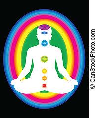 Aura colorida con todos los chakras