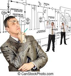 Automatización de reactores