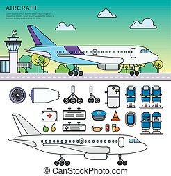 Aviones en el aeródromo