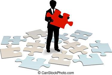 Ayuda al cliente de negocios