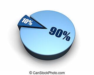azul, 10, porcentaje, -, gráfico circular, 90