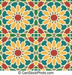 Azulejo de estrellas islámicas