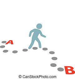 b, punto, caminata, persona, plan, trayectoria, seguir