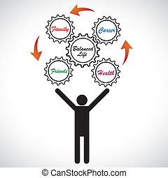 balance, carrera, vida, concepto, familia de trabajo, ilustración, trabajo, persona, balance., el suyo, salud, malabarismo, hombre, gráfico, tratar, amigos, lograr, exposiciones