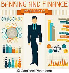 banca, infographics., finanzas
