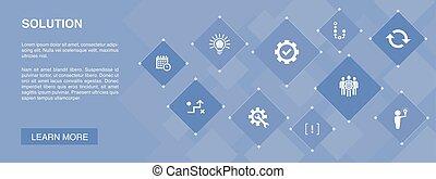 Banner Solution 10 iconos concepto. Estrategia, plan, ejecución, iconos horarios