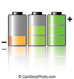Batería