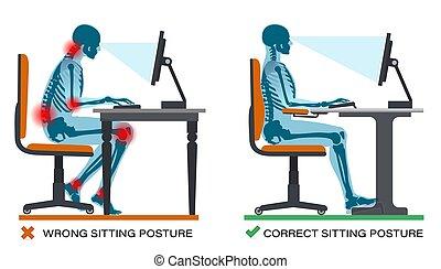 benefits., salud, posture., correcto, ergonomía, sentado, mal, lugar de trabajo