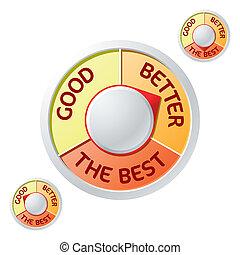 Bien - mejor - los mejores emblemas