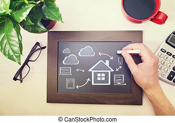 Blackboard con conceptos de computación de nubes