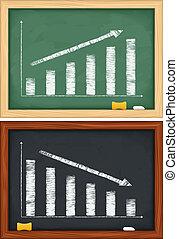 Blackboards con gráficos a mano