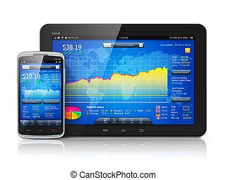 Bolsa de valores en dispositivos móviles