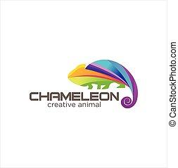 brookesia, calumma, chamaeleo, camaleón, chamaeleoninae, palleon, furcifer, trioceros, rhampholeon, archaius, icono, colorido, logotipo, vector, diseño