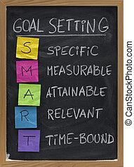 Buen concepto de fijación de objetivos