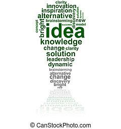 Burbuja de ideas
