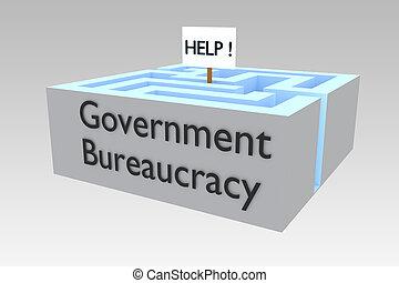 burocracia, gobierno, concepto