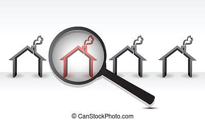 Buscando propiedad caliente