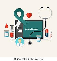 Cáncer célvico de cáncer cerebral enfermedad de la cinta blanca