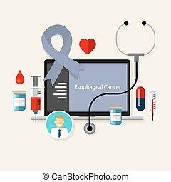 Cáncer esofágico, enfermedades de salud