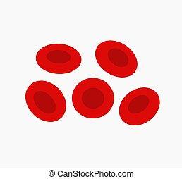 Células rojas, eritrocitos
