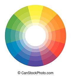 Círculo arcoíris multicolor de 12 segmentos. Patrón espectral armónico fijado.