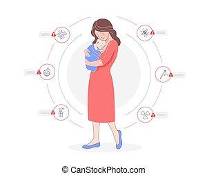círculo, bebé, cuidado, bebé, madre, tenencia, caricatura, rodeado, peligroso, infographic