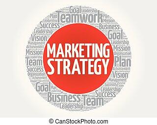 Círculo de estrategia de marketing