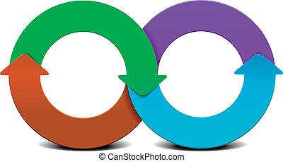 círculo, infographic, infinito