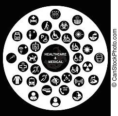 Círculo médico y seguro médico