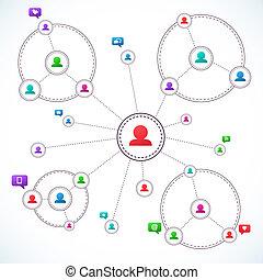 Círculos de las redes sociales, ilustración de la red