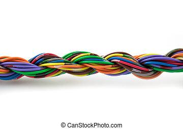 Cable retorcido