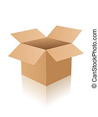caja, abierto