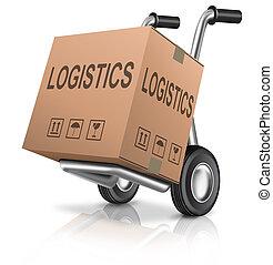 Caja de cartón de lógica