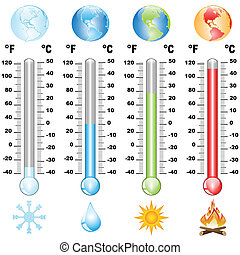calentamiento del planeta, termómetro