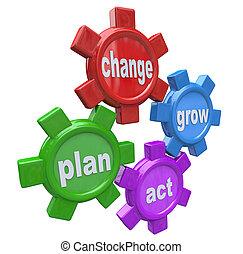 cambio, acto, -, pasos, engranajes, autoayuda, plan, crecer