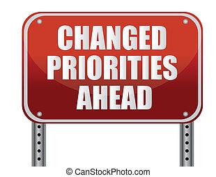 Cambio de prioridades