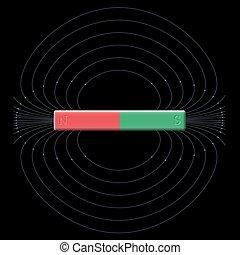 campo, magnético, magnetismo