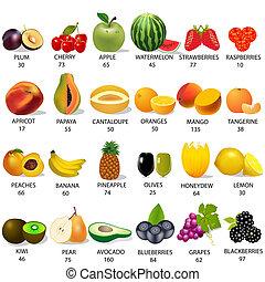 cantidad, conjunto, calorías, blanco, fruta
