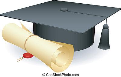 cap., graduación