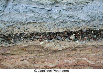 capas, geología