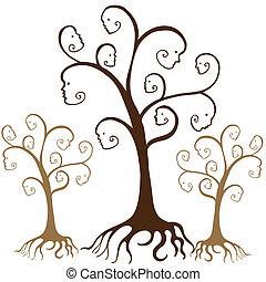 Caras de árbol genealógico