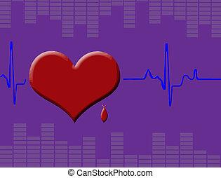 Cardiograma cardíaco