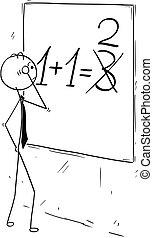 Caricatura de hombre de negocios calculando un error en la pared
