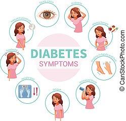 caricatura, diabetes, ilustración